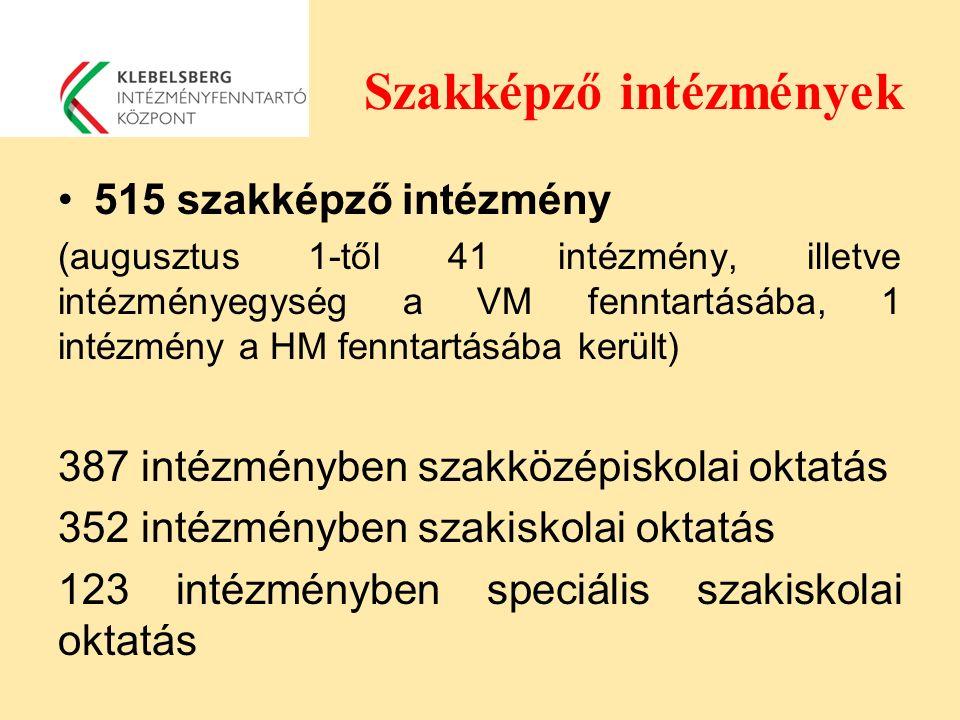 Szakképző intézmények 515 szakképző intézmény (augusztus 1-től 41 intézmény, illetve intézményegység a VM fenntartásába, 1 intézmény a HM fenntartásáb