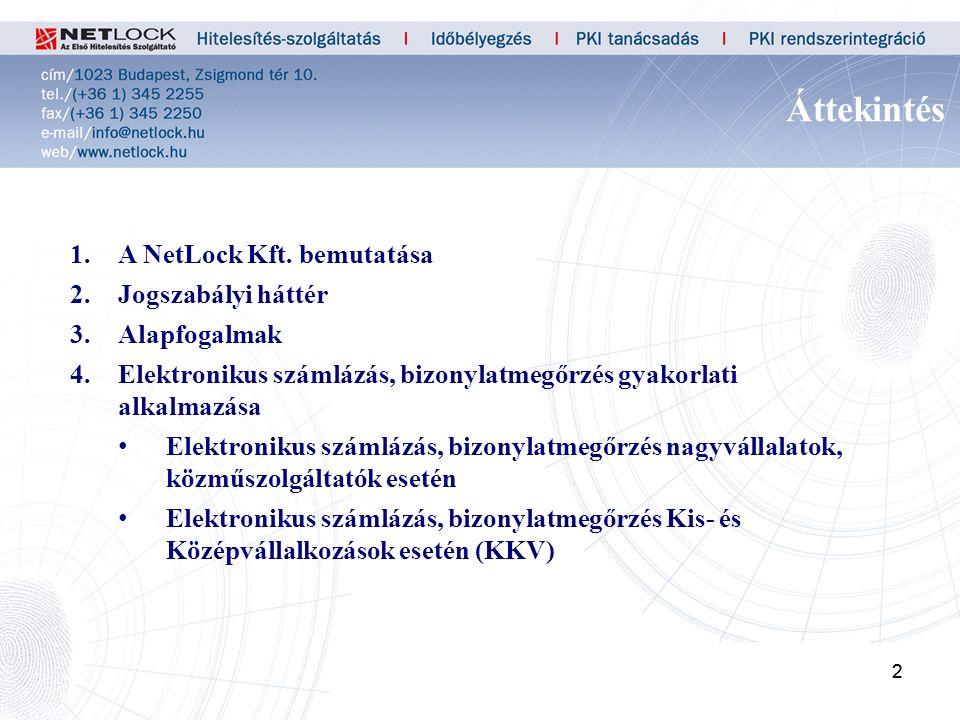 22 Áttekintés 1.A NetLock Kft.
