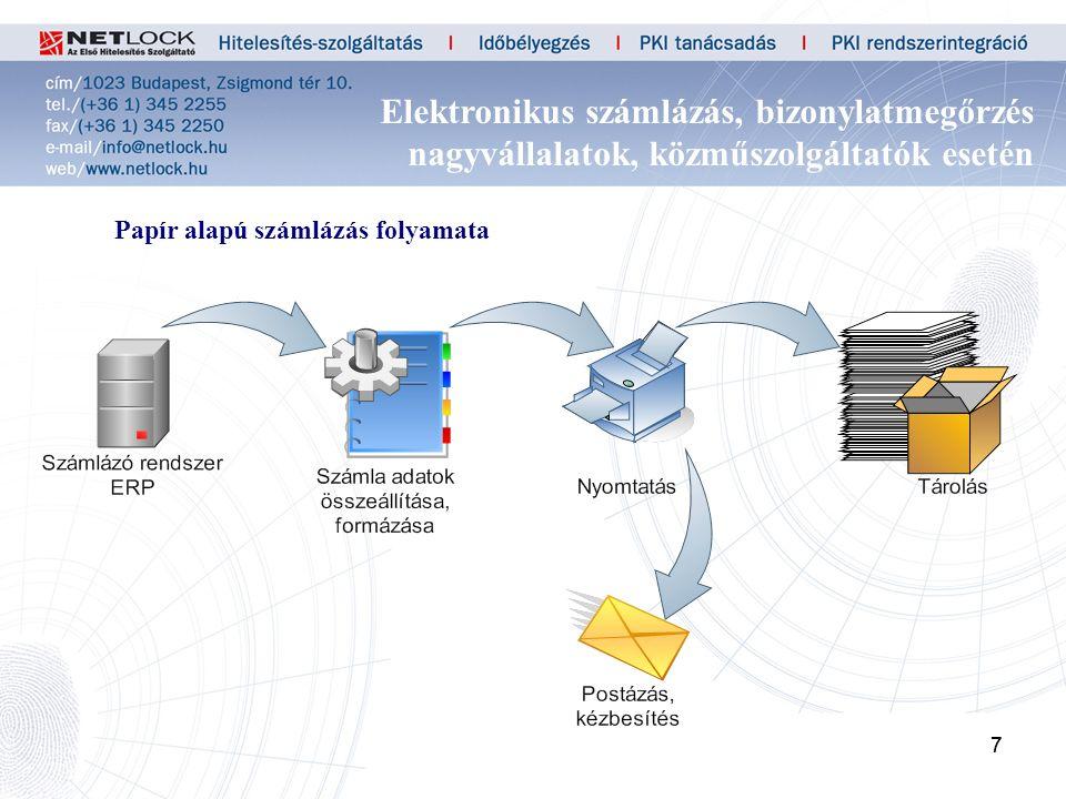 77 Papír alapú számlázás folyamata Elektronikus számlázás, bizonylatmegőrzés nagyvállalatok, közműszolgáltatók esetén