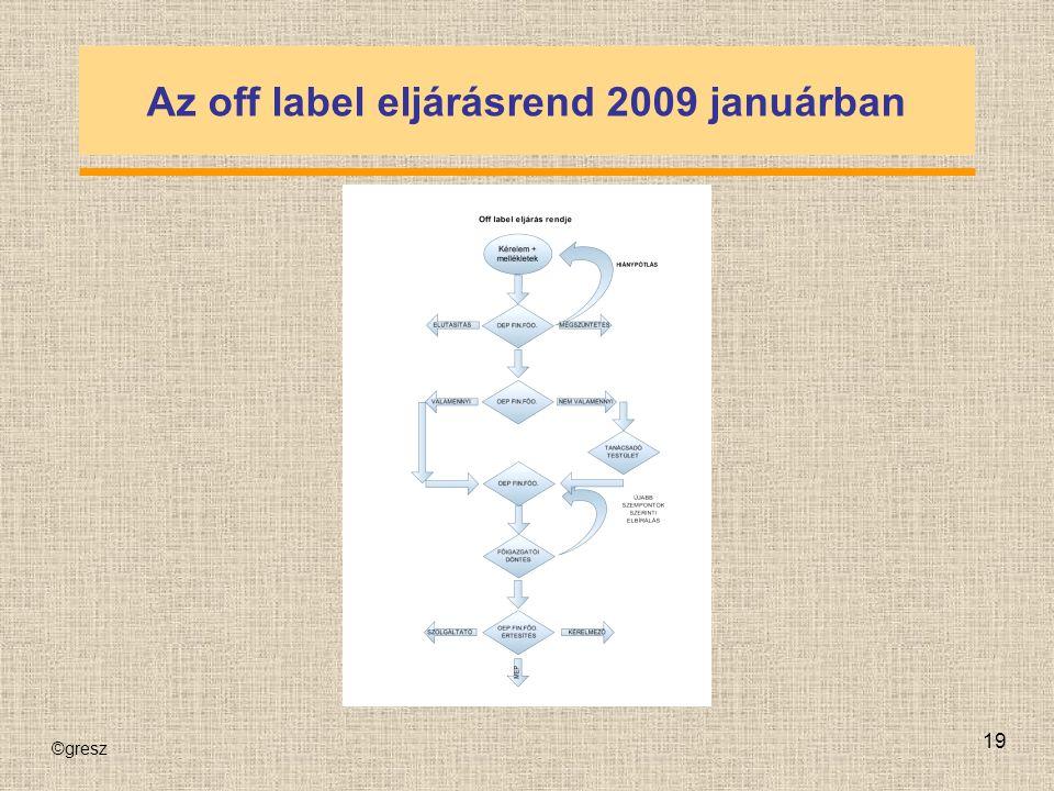 ©gresz 19 Az off label eljárásrend 2009 januárban