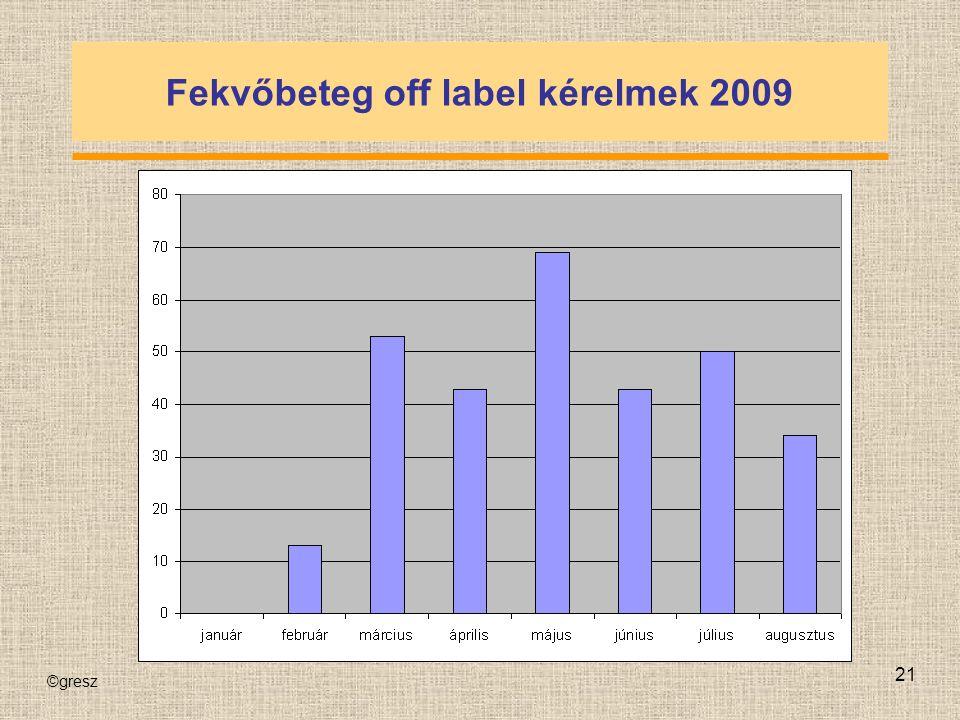 ©gresz 21 Fekvőbeteg off label kérelmek 2009