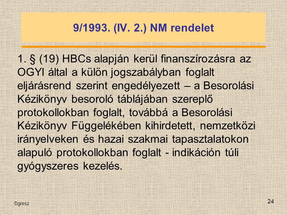 ©gresz 24 9/1993. (IV. 2.) NM rendelet 1.