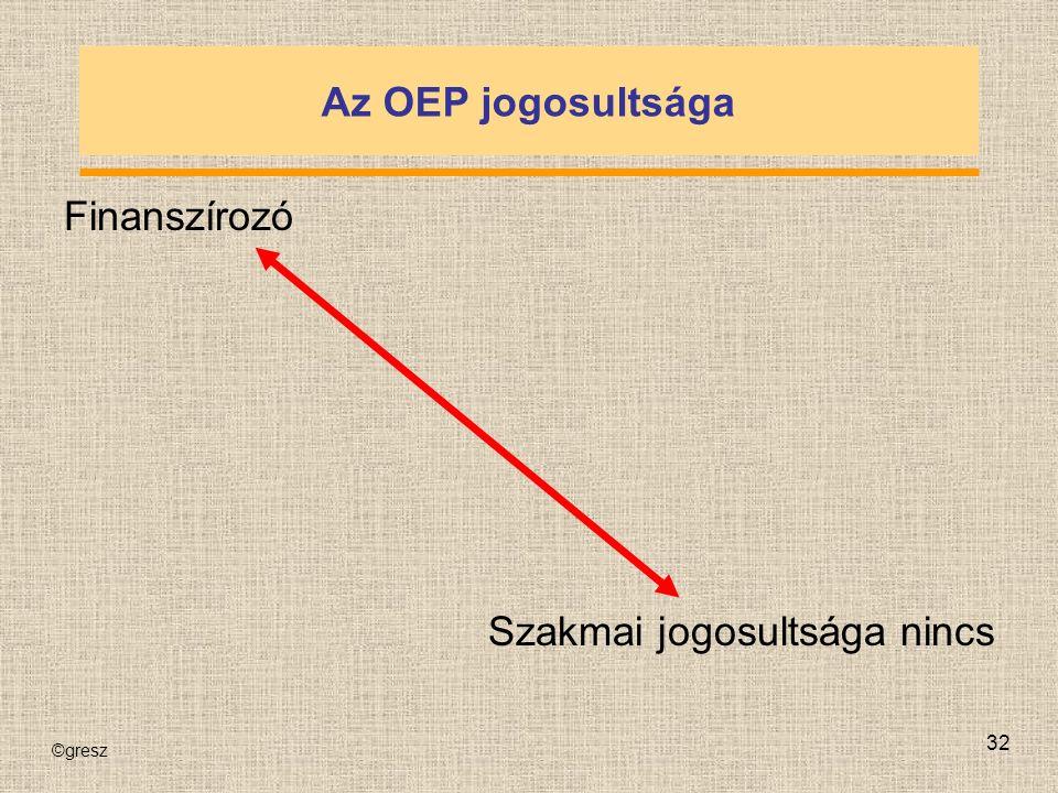 ©gresz 32 Az OEP jogosultsága Finanszírozó Szakmai jogosultsága nincs