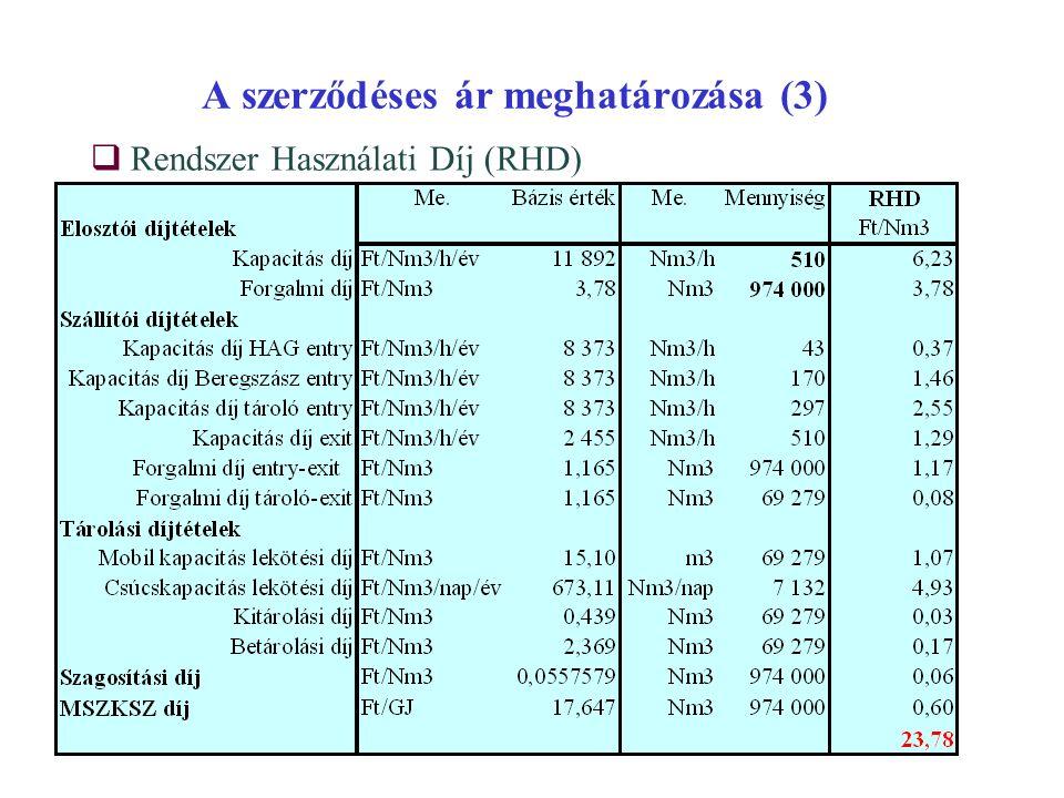 A szerződéses ár meghatározása (3)  Rendszer Használati Díj (RHD)