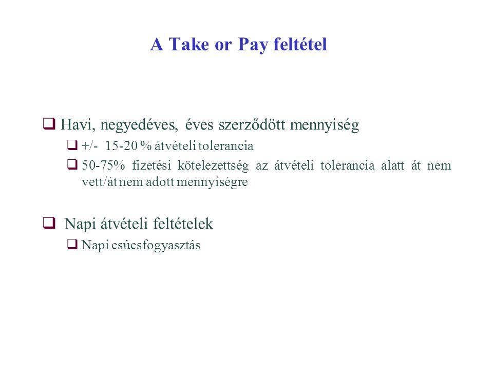 A Take or Pay feltétel  Havi, negyedéves, éves szerződött mennyiség  +/- 15-20 % átvételi tolerancia  50-75% fizetési kötelezettség az átvételi tolerancia alatt át nem vett/át nem adott mennyiségre  Napi átvételi feltételek  Napi csúcsfogyasztás