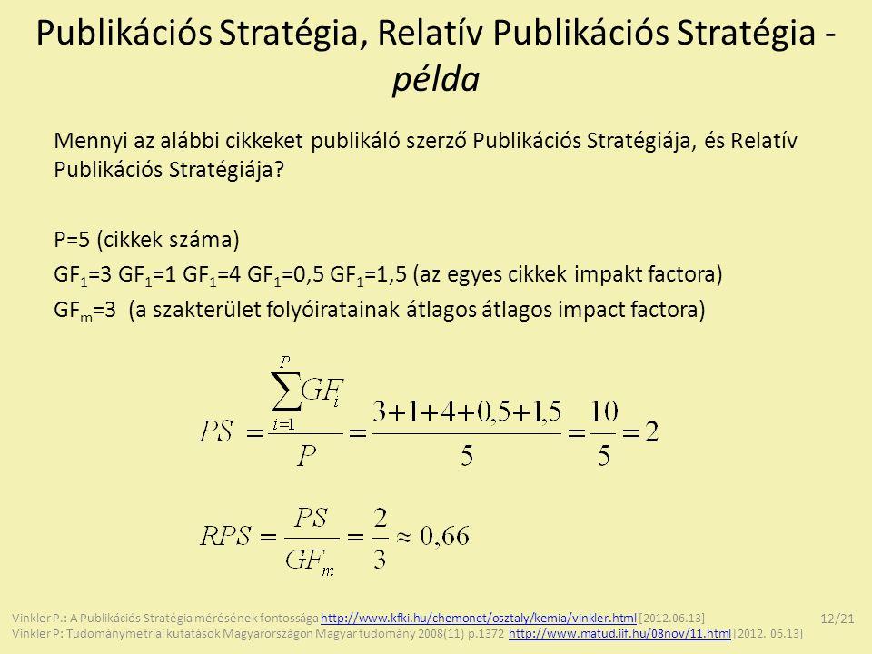 Publikációs Stratégia, Relatív Publikációs Stratégia - példa Mennyi az alábbi cikkeket publikáló szerző Publikációs Stratégiája, és Relatív Publikáció