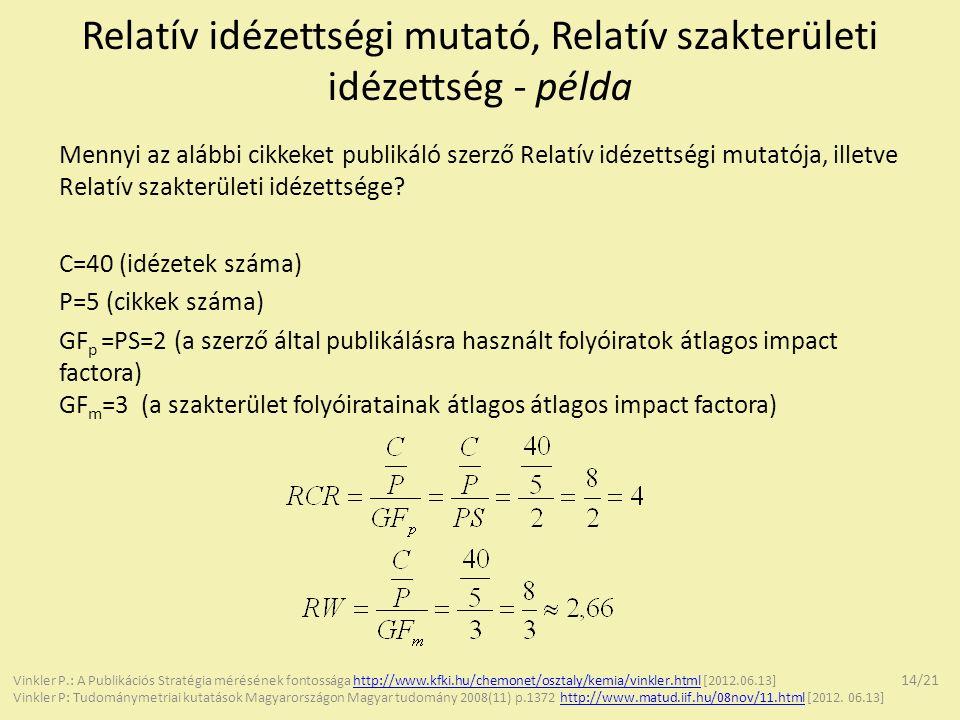 Relatív idézettségi mutató, Relatív szakterületi idézettség - példa Mennyi az alábbi cikkeket publikáló szerző Relatív idézettségi mutatója, illetve R