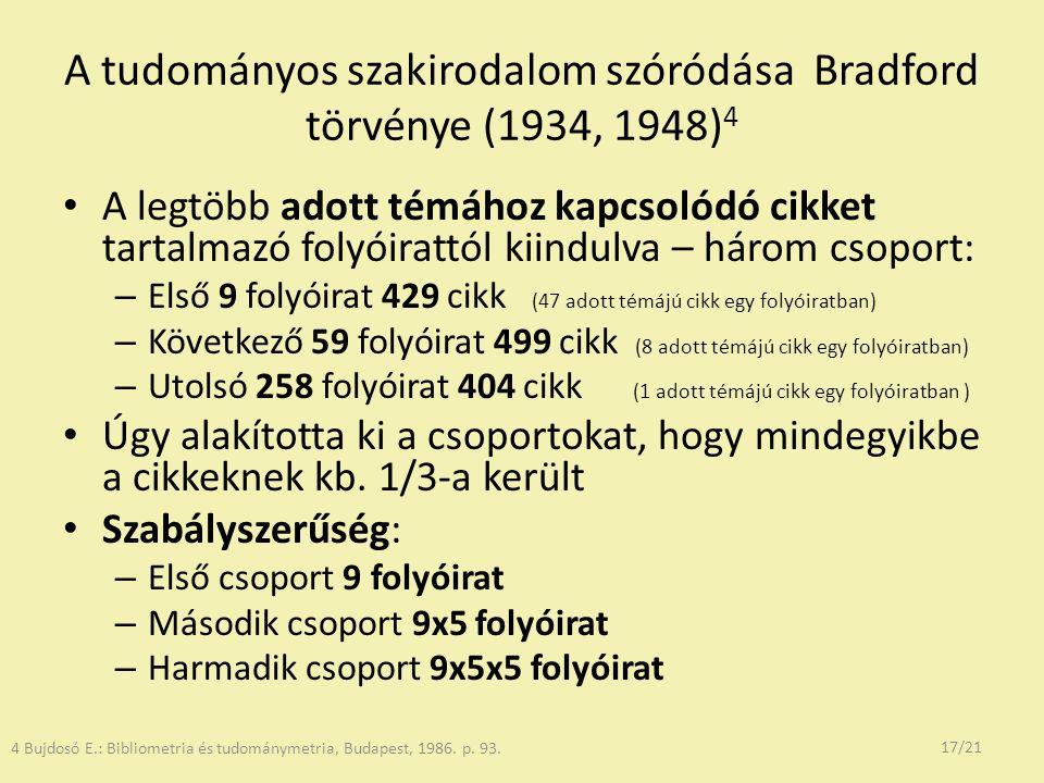 A tudományos szakirodalom szóródása Bradford törvénye (1934, 1948) 4 A legtöbb adott témához kapcsolódó cikket tartalmazó folyóirattól kiindulva – hár