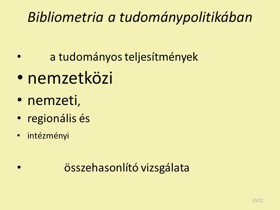 Bibliometria a tudománypolitikában a tudományos teljesítmények nemzetközi nemzeti, regionális és intézményi összehasonlító vizsgálata 20/21