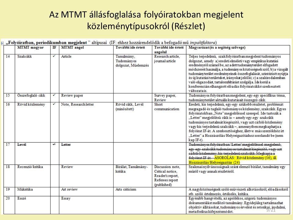 Az MTMT állásfoglalása folyóiratokban megjelent közleménytípusokról (Részlet) 9/21