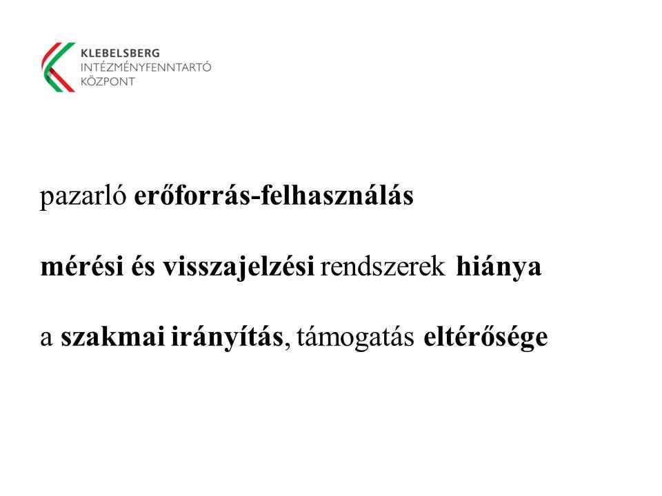 Tankerület megnevezése Pedagógus Nevelő oktató munkát közvetlenül segítő Egyéb Összes közalkalmazott státusz létszám (fő)státusz létszám (fő)státusz létszám (fő)státusz létszám (fő) Balmazújvárosi Tankerület20421126 99240246 Berettyóújfalui Tankerület37239029276664467481 Debreceni Tankerület18611935250 95 22072280 Derecskei Tankerület362387293040 431457 Hajdúböszörményi Tankerület395,540754,05400449461 Hajdúhadház Tankerület16918011 00180191 Hajdúnánási Tankerület199,519812 10 222220 Hajdúszoboszlói Tankerület460421604688528475 Nyíradonyi Tankerület23923016152726282271 Püspökladányi Tankerület35542431323536421492 Összesen4617478351850329028854255574