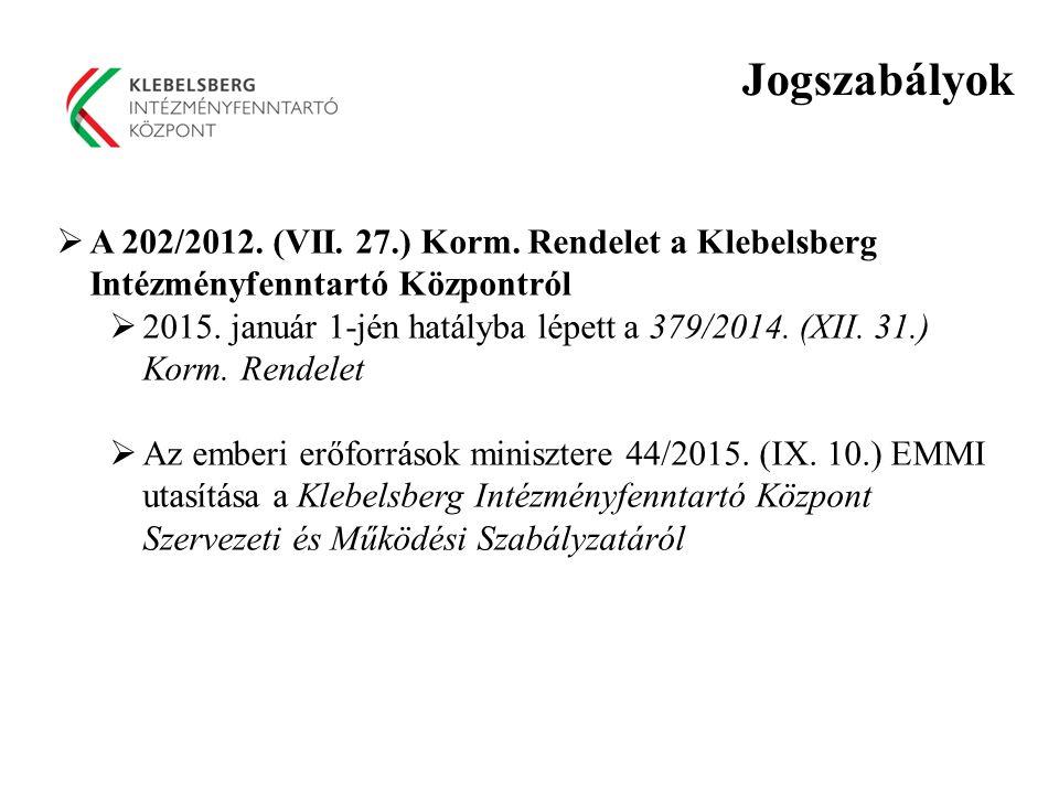 Jogszabályok  A 202/2012. (VII. 27.) Korm.