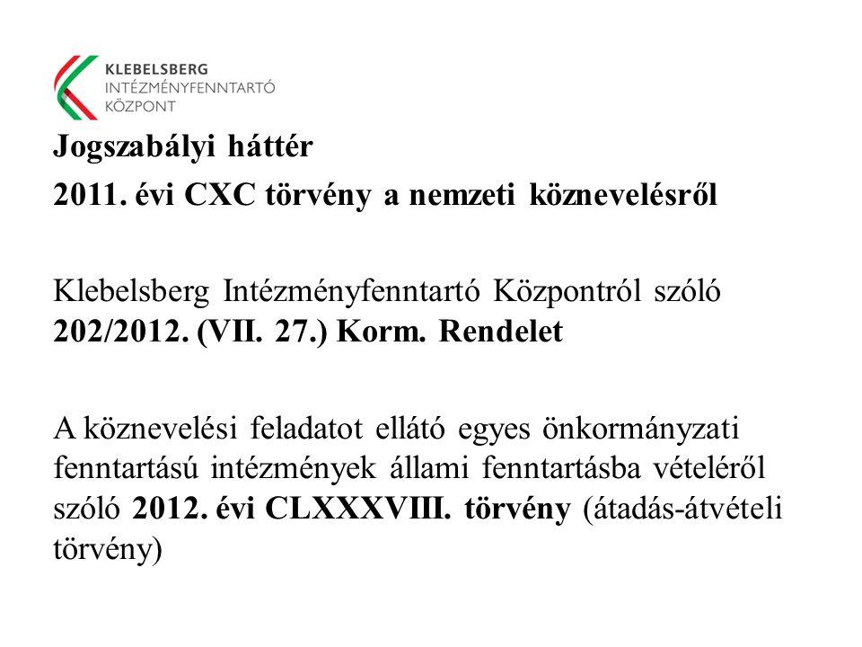 202/2012.(VII. 27.) Korm.