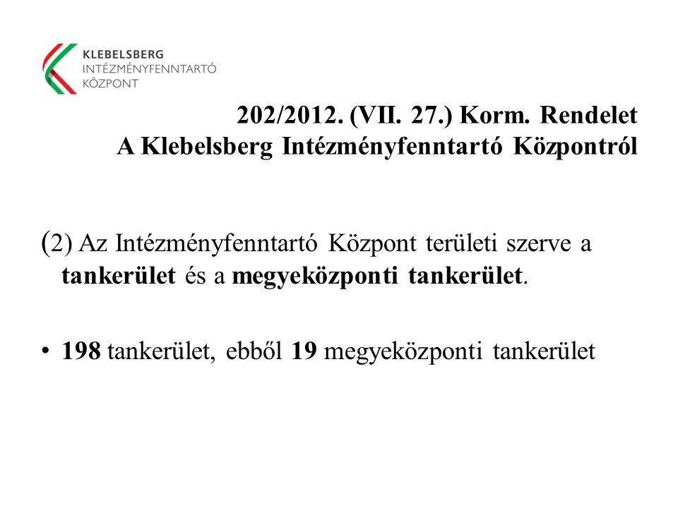 jogszabály módosítása előtti állapot jogszabály módosítása utáni állapot Tankerület megnevezése Fenntartott intézmény Működtetett intézmény Fenntartott intézmény Működtetett intézmény Balmazújvárosi Tankerület5250 Berettyóújfalui Tankerület10 0 Debreceni Tankerület62324449 Derecskei Tankerület6360 Hajdúböszörményi Tankerület10180 Hajdúhadházi Tankerület2020 Hajdúnánási Tankrerület3130 Hajdúszoboszlói Tankerület11290 Nyíradonyi Tankerület8670 Püspökladányi Tankerület106 0 Összesen1276310449