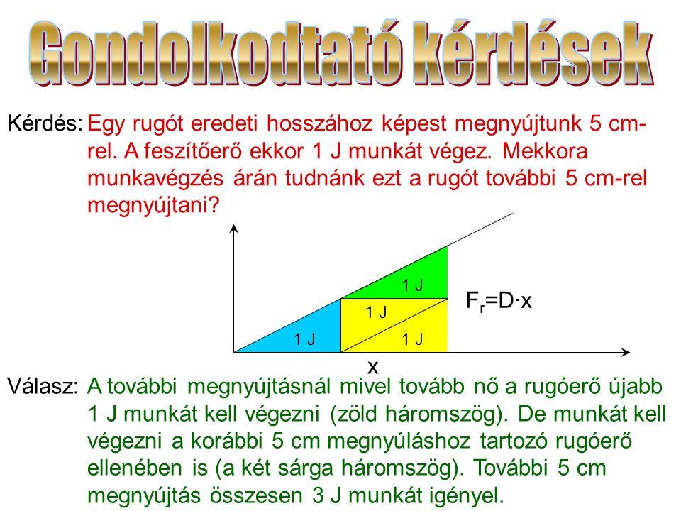Válasz:A további megnyújtásnál mivel tovább nő a rugóerő újabb 1 J munkát kell végezni (zöld háromszög). De munkát kell végezni a korábbi 5 cm megnyúl