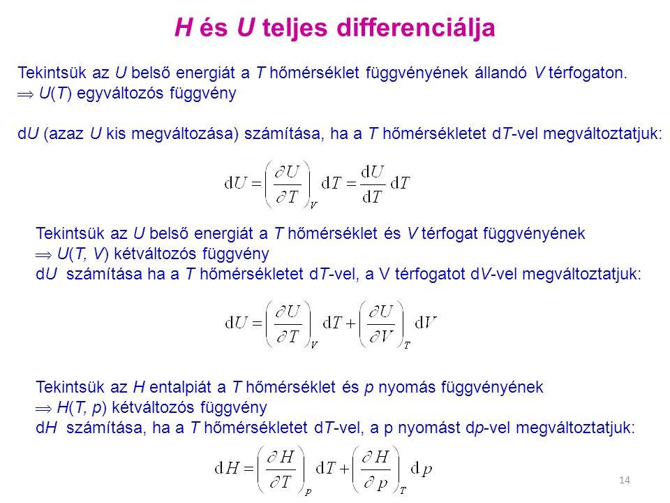 H és U teljes differenciálja 14 Tekintsük az U belső energiát a T hőmérséklet függvényének állandó V térfogaton.  U(T) egyváltozós függvény dU (azaz
