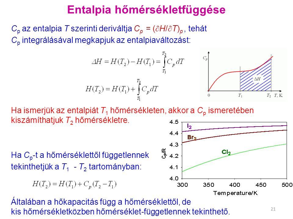 Entalpia hőmérsékletfüggése C p az entalpia T szerinti deriváltja C p = (  H/  T) p, tehát C p integrálásával megkapjuk az entalpiaváltozást: Ha ism