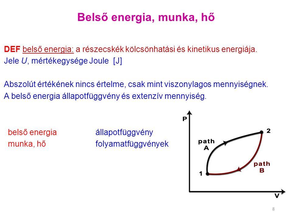 Belső energia, munka, hő DEF belső energia: a részecskék kölcsönhatási és kinetikus energiája. Jele U, mértékegysége Joule [J] Abszolút értékének ninc
