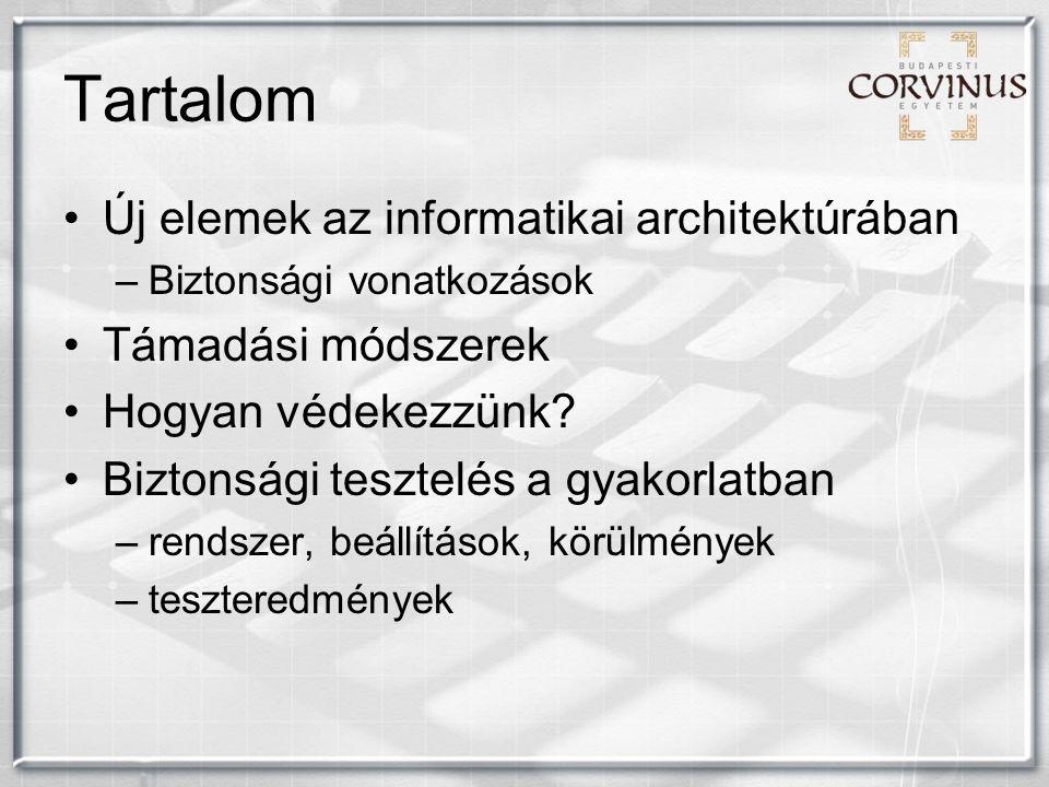 Tartalom Új elemek az informatikai architektúrában –Biztonsági vonatkozások Támadási módszerek Hogyan védekezzünk.