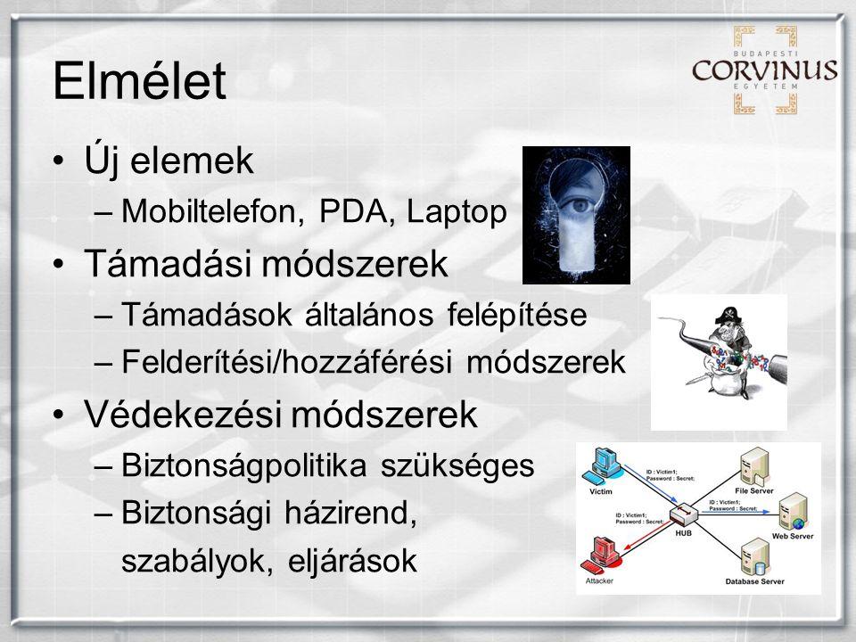 Elmélet Új elemek –Mobiltelefon, PDA, Laptop Támadási módszerek –Támadások általános felépítése –Felderítési/hozzáférési módszerek Védekezési módszerek –Biztonságpolitika szükséges –Biztonsági házirend, szabályok, eljárások