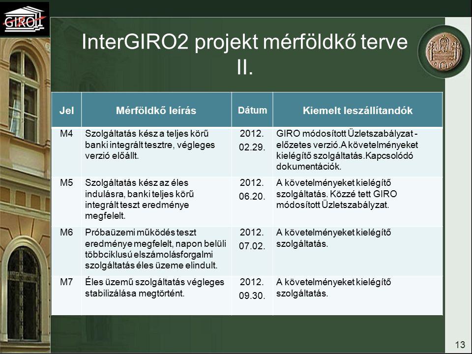 InterGIRO2 projekt mérföldkő terve II.