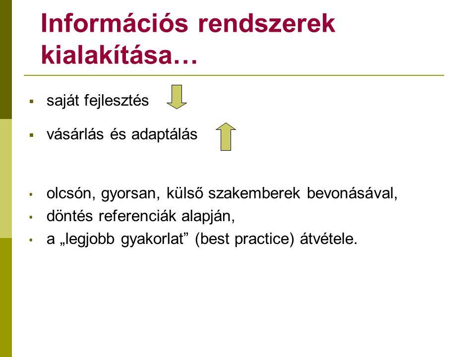 """A projekt tevékenységei…  """"Szabványok összeállítása  Elvégzendő feladatok összeállítása  Teamek összeállítása  Feladatok kiosztása  Kapcsolati rendszer kialakítása  Team munkák összehangolása  Szükséges jelentések elkészítése  Kritikus pontok (mérföldkövek) meghatározása  Teljesítmények ellenőrzése  Erőforrások meghatározása  Szerződés teljes körű előkészítése"""