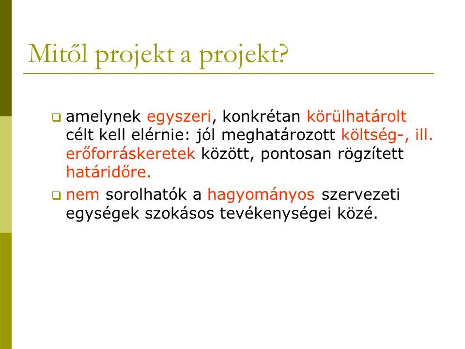 """Projekt dokumentálása…  Döntések  Becslések  Tevékenységi terv  Feladatok, személyek, szervezetek, felelősségek  """"Projekt eszközök használata (Excel, Gantt diagramm, hálótervező szoftverek…)  Rendszeres és mérföldkövekhez kapcsolódó jelentések  Minden érdekelt féllel írassuk alá az Őt érintő anyagokat…"""