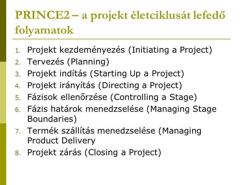 PRINCE2 – a projekt életciklusát lefedő folyamatok 1.
