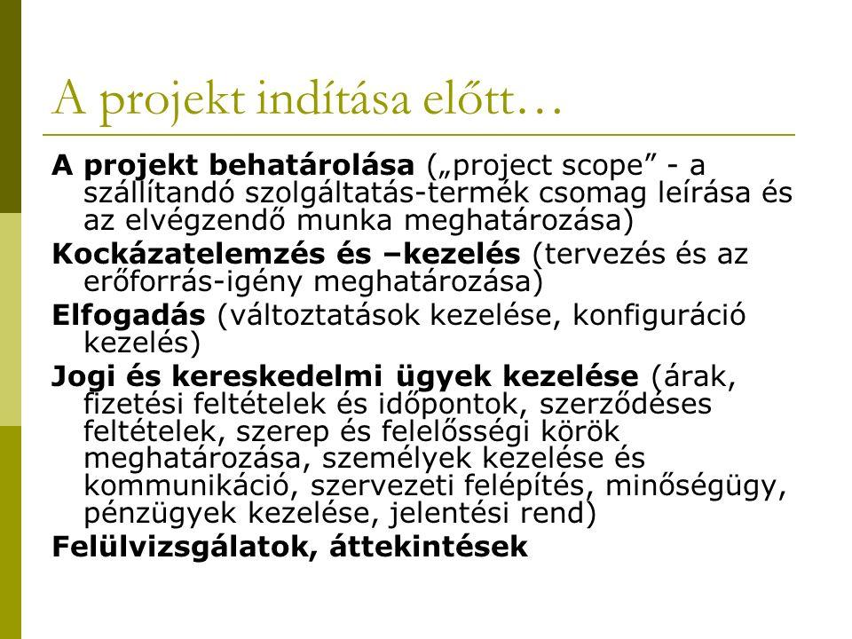 Hogyan válhat sikeressé egy projekt.