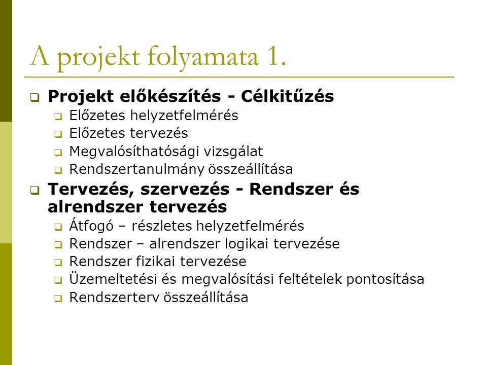 A projekt folyamata 1.