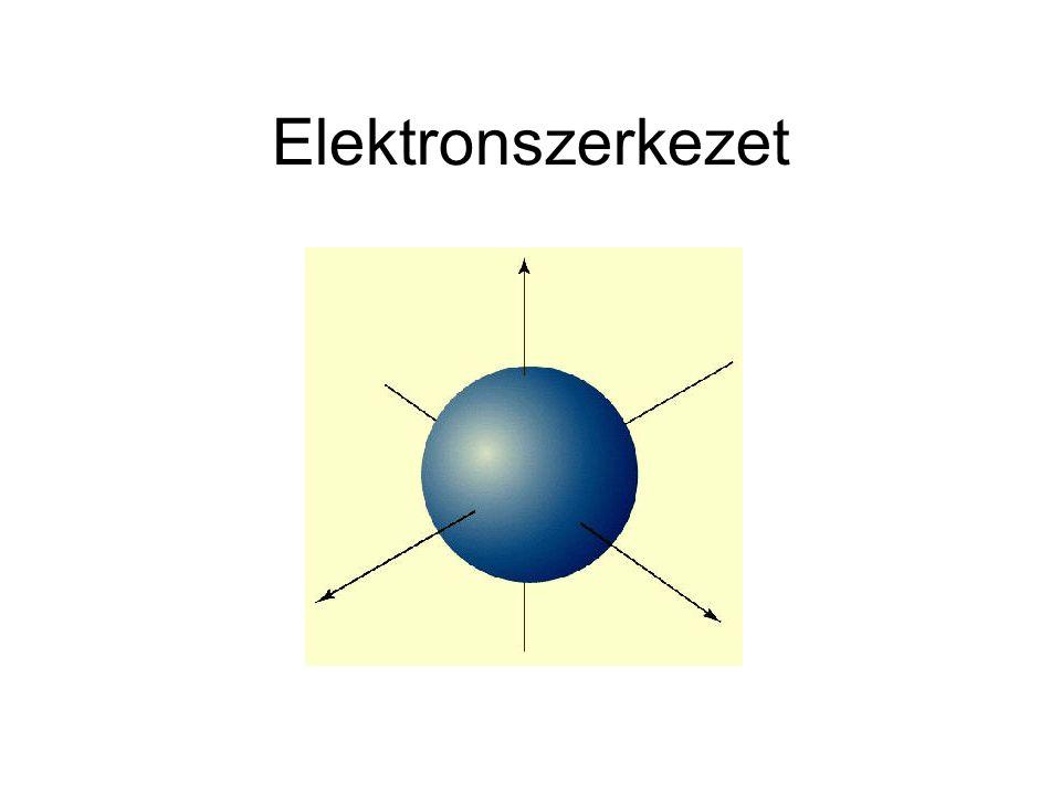 Elektronszerkezet