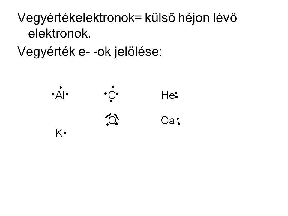 Vegyértékelektronok= külső héjon lévő elektronok. Vegyérték e- -ok jelölése: