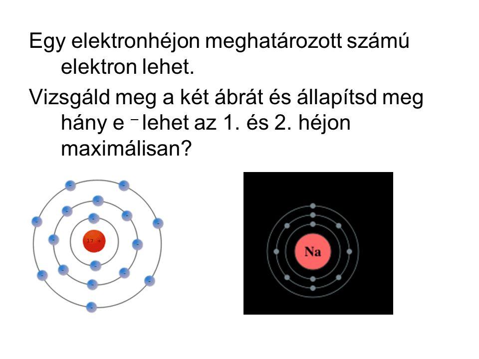 Egy elektronhéjon meghatározott számú elektron lehet. Vizsgáld meg a két ábrát és állapítsd meg hány e – lehet az 1. és 2. héjon maximálisan?