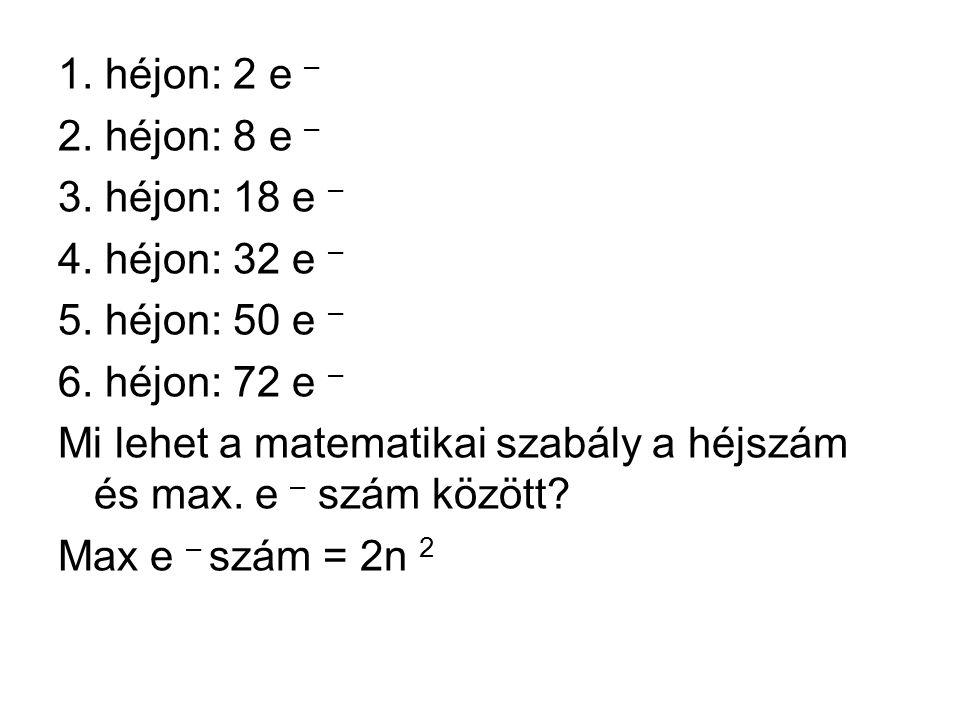 1. héjon: 2 e – 2. héjon: 8 e – 3. héjon: 18 e – 4. héjon: 32 e – 5. héjon: 50 e – 6. héjon: 72 e – Mi lehet a matematikai szabály a héjszám és max. e