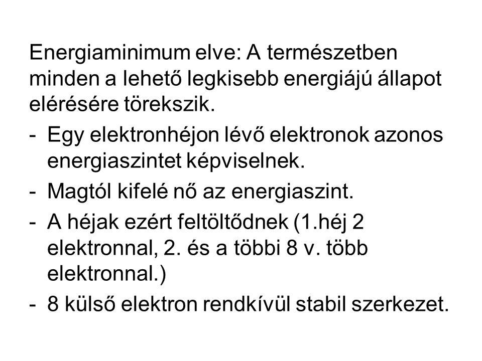 Vegyértékelektronok= külső héjon lévő elektronok.