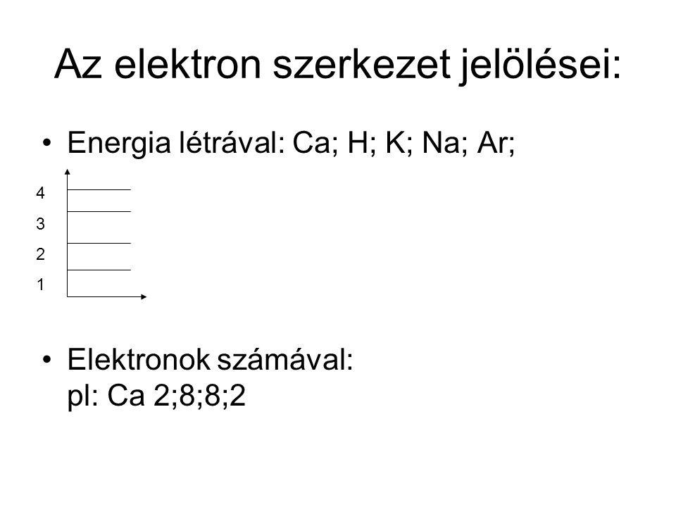Az elektron szerkezet jelölései: Energia létrával: Ca; H; K; Na; Ar; Elektronok számával: pl: Ca 2;8;8;2 43214321