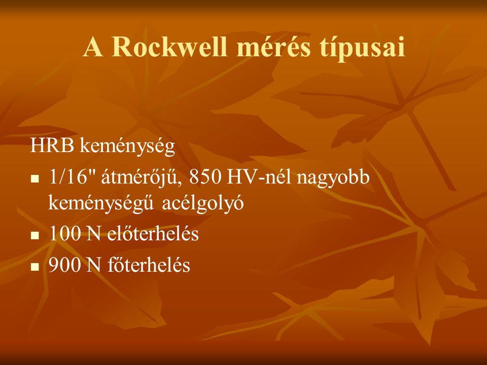 A Rockwell mérés típusai HRB keménység 1/16