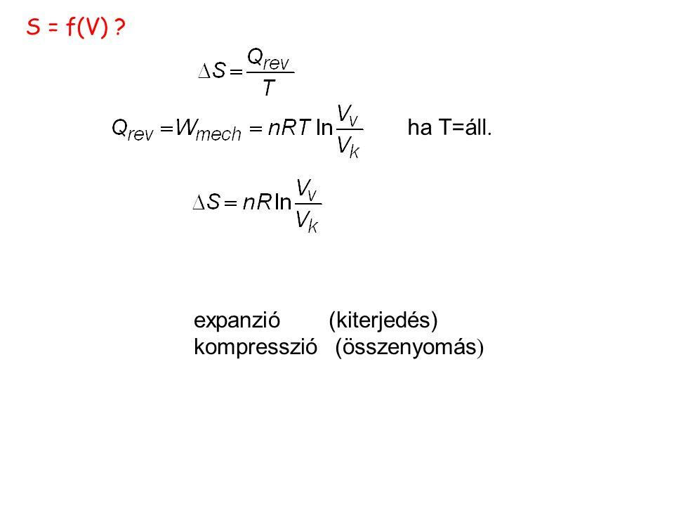 S = f(V) ha T=áll. expanzió (kiterjedés) kompresszió (összenyomás )