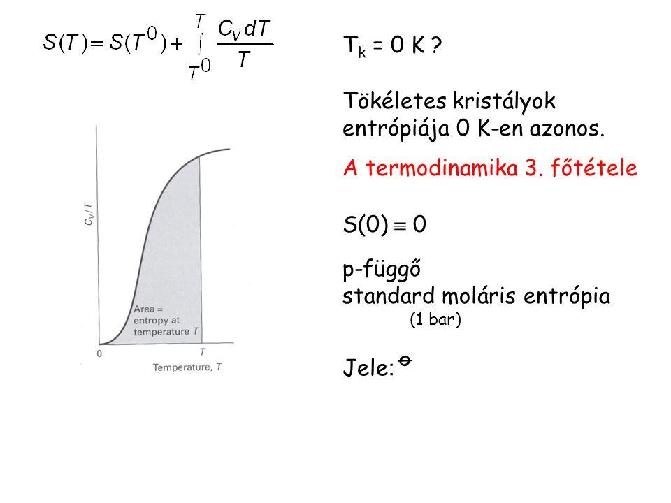 T k = 0 K . Tökéletes kristályok entrópiája 0 K-en azonos.