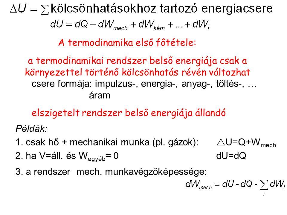 elszigetelt rendszer belső energiája állandó A termodinamika első főtétele: a termodinamikai rendszer belső energiája csak a környezettel történő kölcsönhatás révén változhat csere formája: impulzus-, energia-, anyag-, töltés-, … áram Példák: 1.