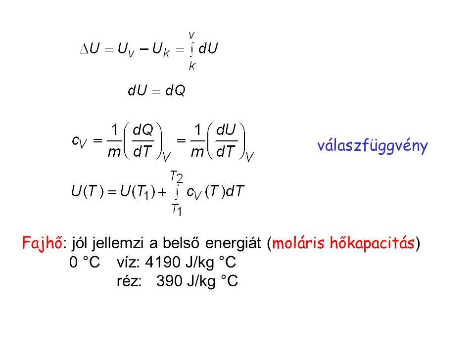 Fajhő : jól jellemzi a belső energiát ( moláris hőkapacitás ) 0 °Cvíz: 4190 J/kg °C réz: 390 J/kg °C válaszfüggvény