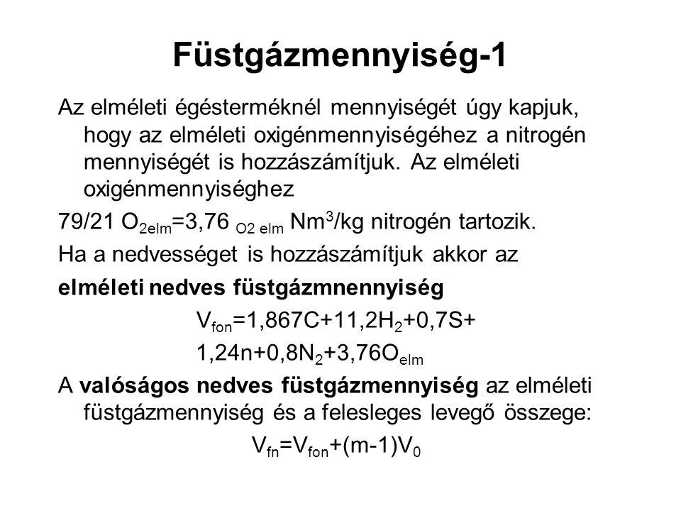 Füstgázmennyiség-1 Az elméleti égésterméknél mennyiségét úgy kapjuk, hogy az elméleti oxigénmennyiségéhez a nitrogén mennyiségét is hozzászámítjuk. Az