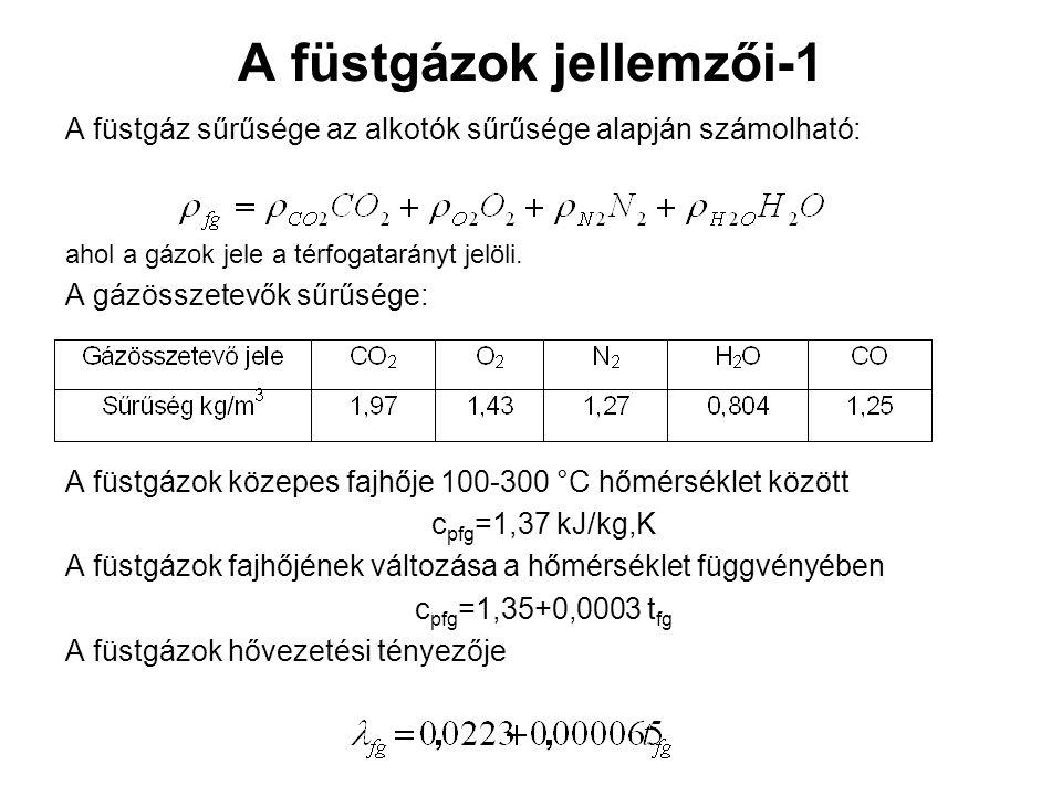 A füstgázok jellemzői-1 A füstgáz sűrűsége az alkotók sűrűsége alapján számolható: ahol a gázok jele a térfogatarányt jelöli. A gázösszetevők sűrűsége