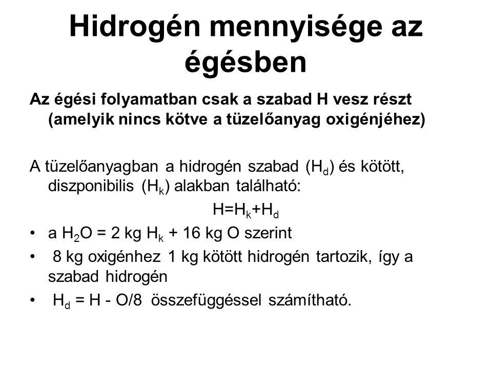 Égésmeleg számítása Szilárd és cseppfolyós anyagok égéshője kJ/kg-ban: H f =338C+1420(H-O/8)+105S Gázok égéshője kJ/Nm 3 -ben: H f =124CO+1420H+420CH 4 +...