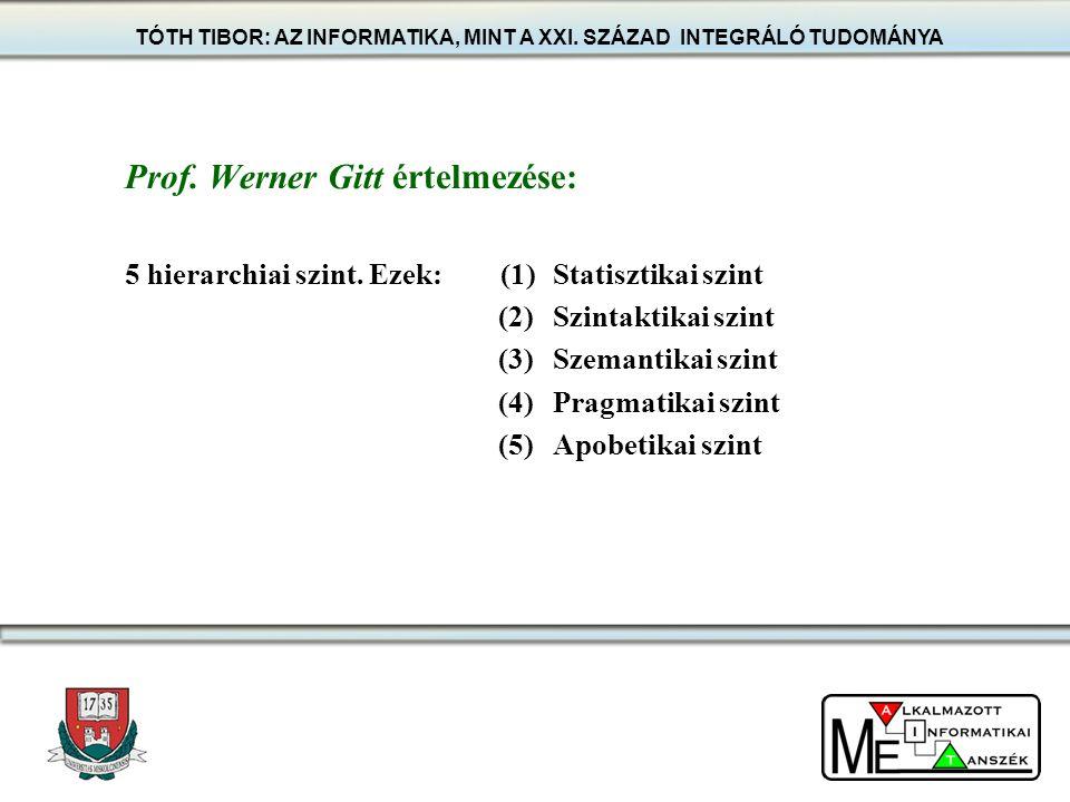 Prof. Werner Gitt értelmezése: 5 hierarchiai szint. Ezek: (1)Statisztikai szint (2)Szintaktikai szint (3)Szemantikai szint (4)Pragmatikai szint (5)Apo