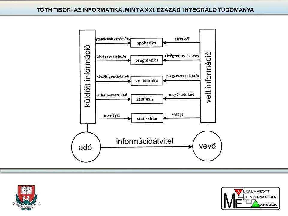 Az információra vonatkozó tételek: IT1:Nincs információ kód nélkül.