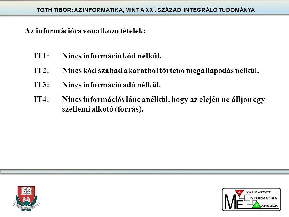 Az információra vonatkozó tételek: IT5:Nincs információ akarat nélkül.
