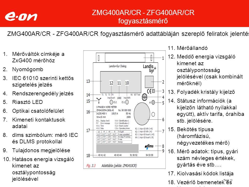 Page 13 1.Mérőváltók címkéje a ZxG400 mérőhöz 2.Nyomógomb 3.IEC 61010 szerinti kettős szigetelés jelzés 4.Rendszerengedély jelzés 5.Riasztó LED 6.Opti