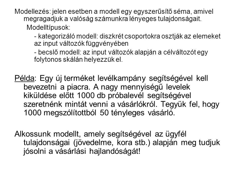 Modellezés: jelen esetben a modell egy egyszerűsítő séma, amivel megragadjuk a valóság számunkra lényeges tulajdonságait.