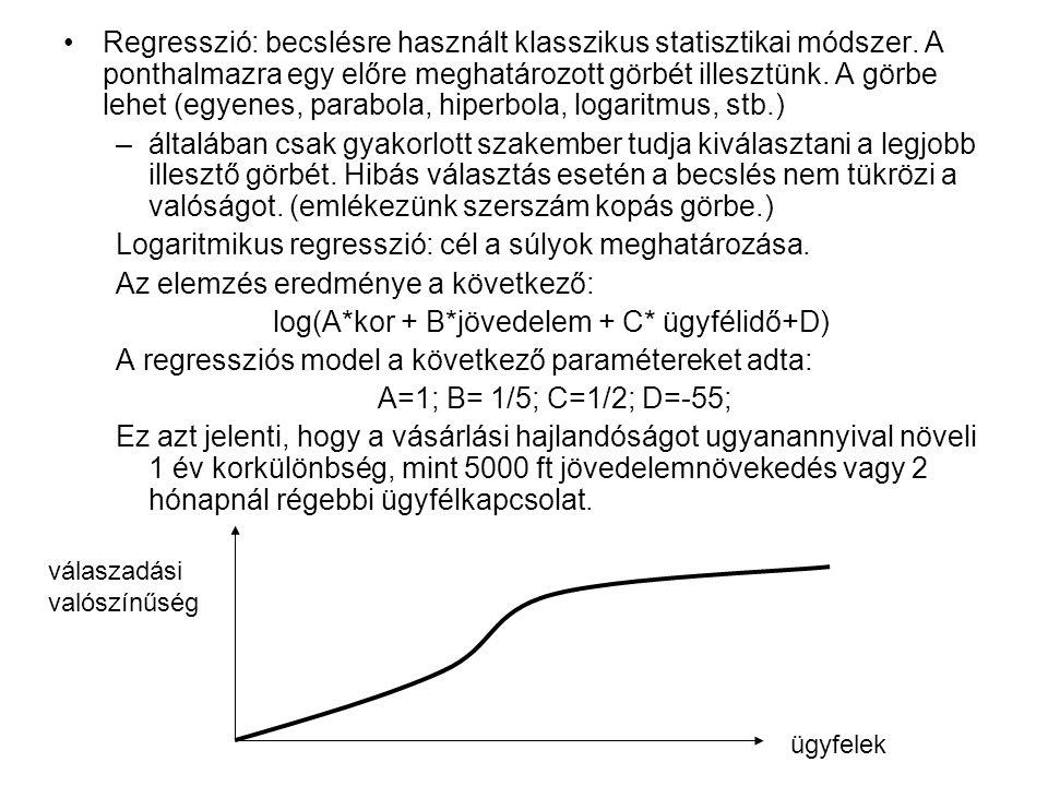 Regresszió: becslésre használt klasszikus statisztikai módszer.